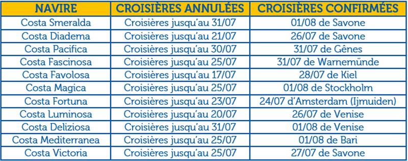 croisières Costa annulées jusqu'en juillet